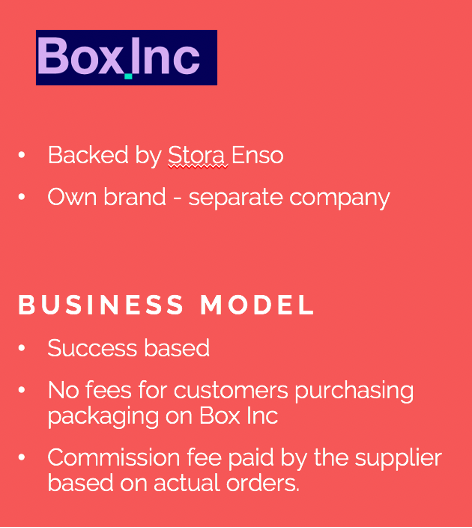 Box Inc vertical B2B marketplace
